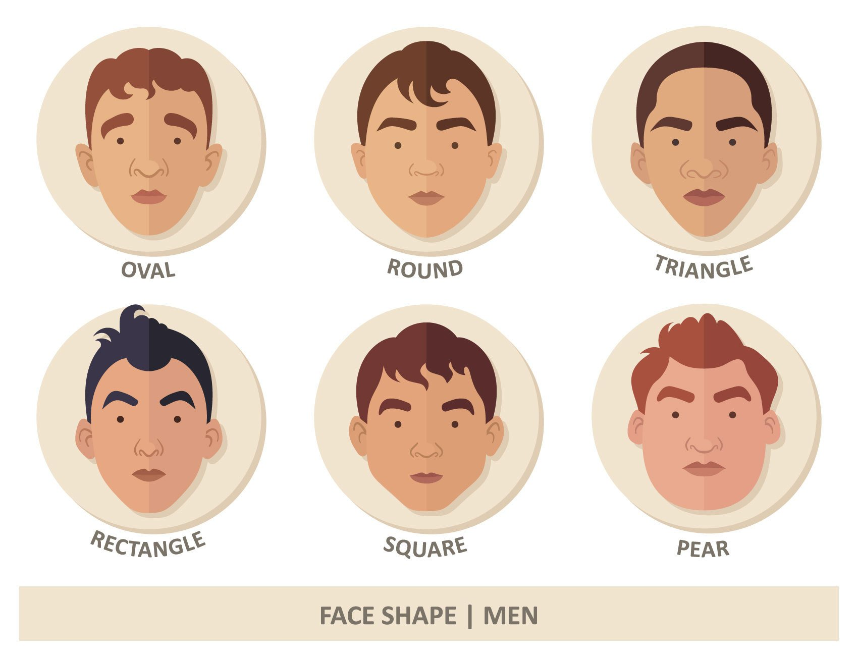 The Nine Most Common Face Shapes For Men Zwivel