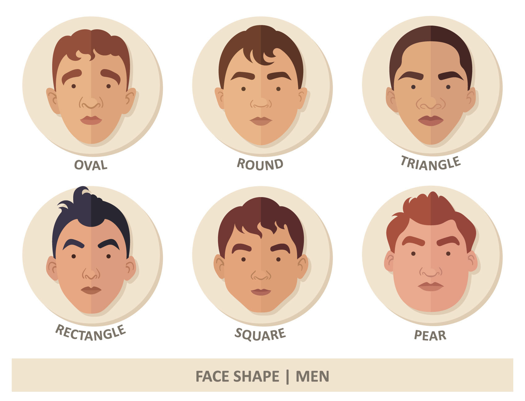 Phenomenal The Nine Most Common Face Shapes For Men Zwivel Schematic Wiring Diagrams Amerangerunnerswayorg